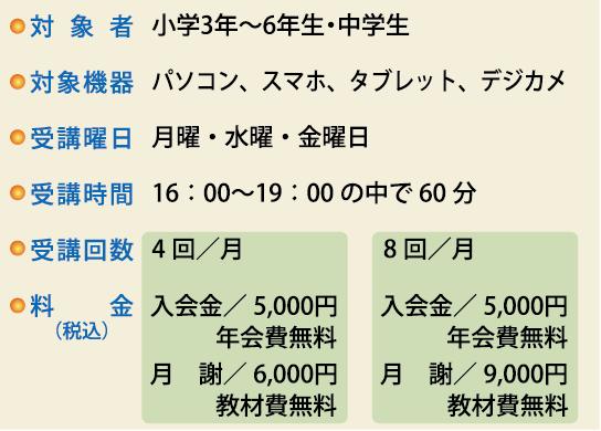熊本,水前寺,子どもパソコン教室(中・高学年向け),募集要項