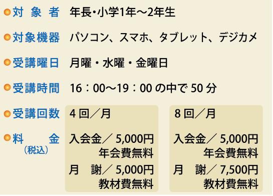 熊本水前寺,子どもパソコン教室(低学年向け),募集要項